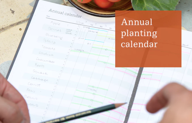 Annual Planting Calendar